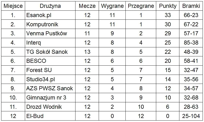 tabela_slu1