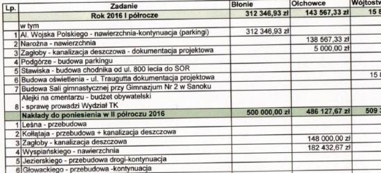 16 latek zginął na miejscu wypadku drogowego w Trzciańcu