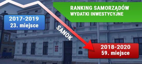 """Miasto Sanok spada w rankingu o 36 """"oczek"""". Powiat sanocki notuje lekki wzrost"""