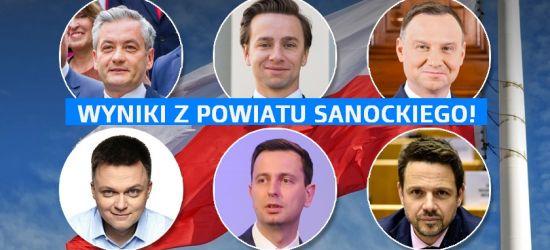 POWIAT SANOCKI: Wyniki wyborów w gminach