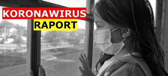 31 nowych przypadków koronawirusa w powiecie sanockim!