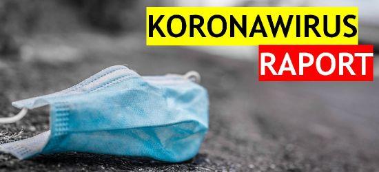 Zmarła mieszkanka powiatu sanockiego zakażona koronawirusem