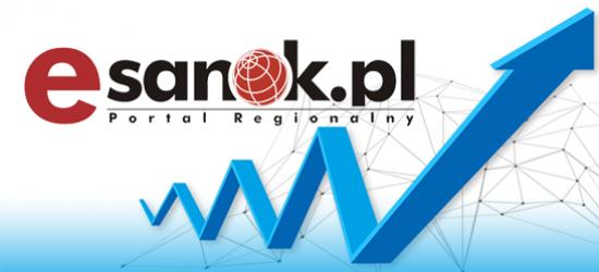 Kolejne rekordy oglądalności Esanok.pl! Bardzo Państwu dziękujemy
