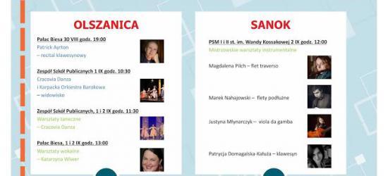 JUŻ W NIEDZIELĘ: Amatorskie Mistrzostwa Sanoka w Koszykówce. Zobacz terminarz spotkań (FILM)