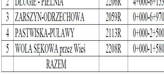 Czy sanoccy kibice pomogą hokeistom w walce o mistrzostwo Polski? Wkrótce zapisy na wyjazd do Jastrzębia